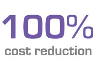100% Cost Reduction