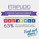 Customer Experience Infographic Teaser